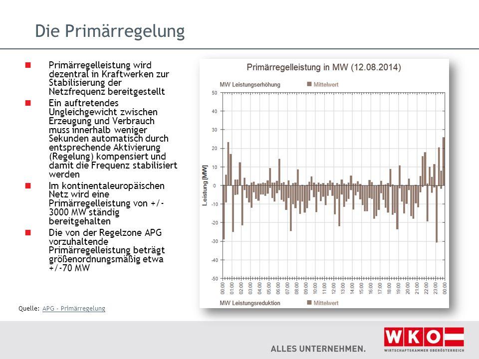 Die Primärregelung Primärregelleistung wird dezentral in Kraftwerken zur Stabilisierung der Netzfrequenz bereitgestellt.