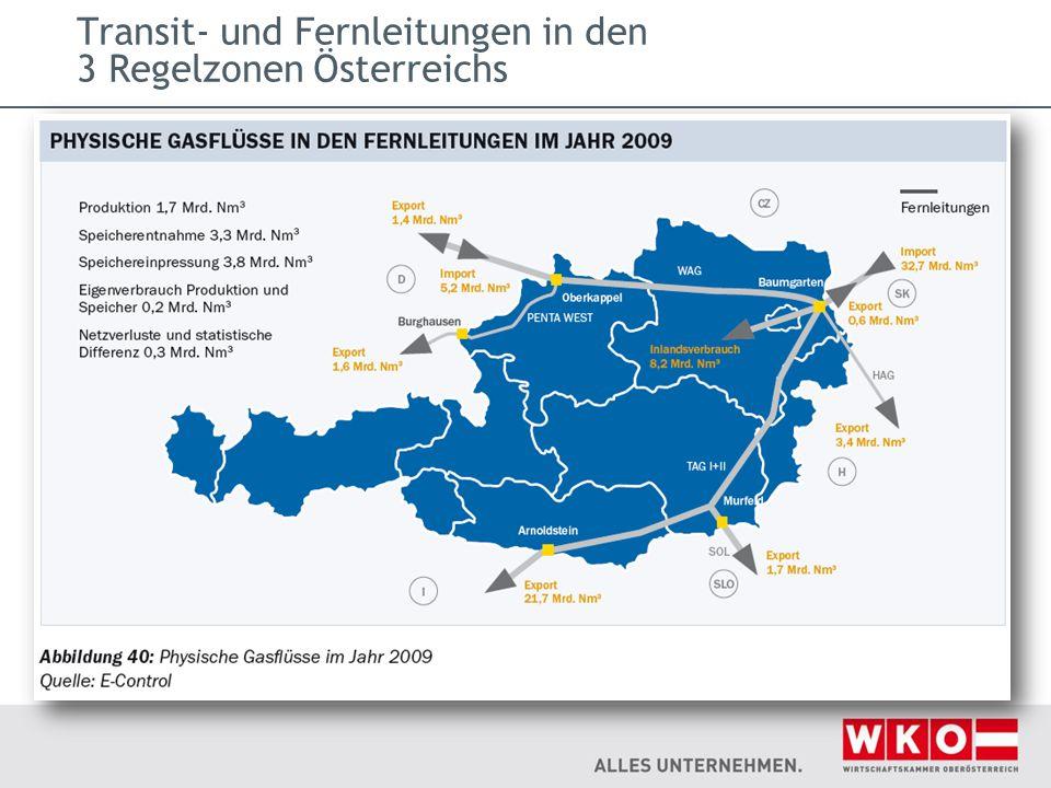 Transit- und Fernleitungen in den 3 Regelzonen Österreichs