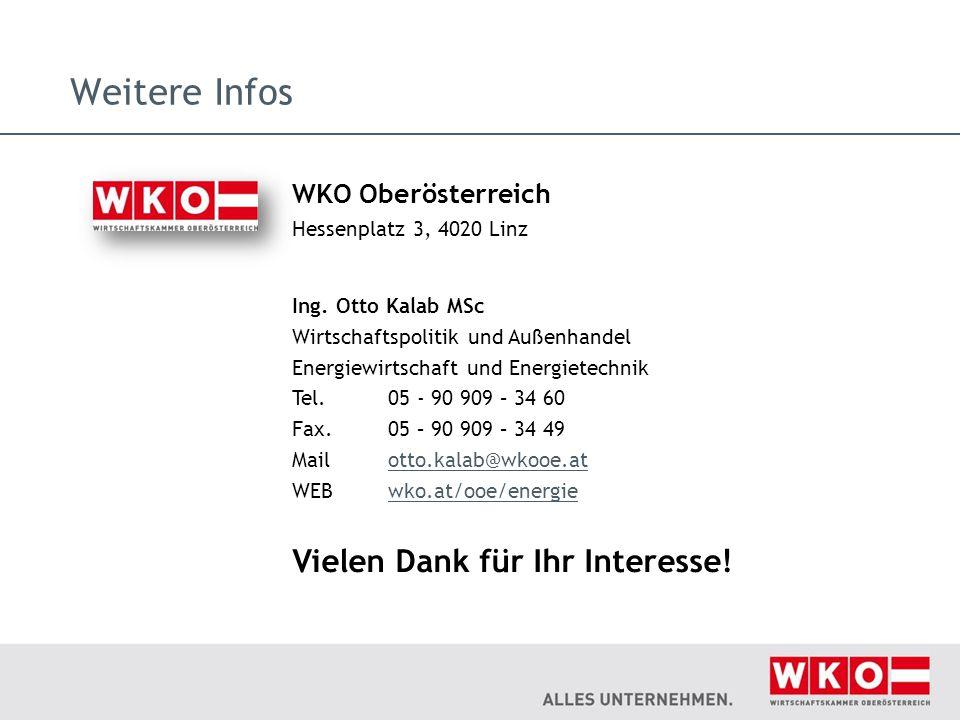 Weitere Infos WKO Oberösterreich Vielen Dank für Ihr Interesse!