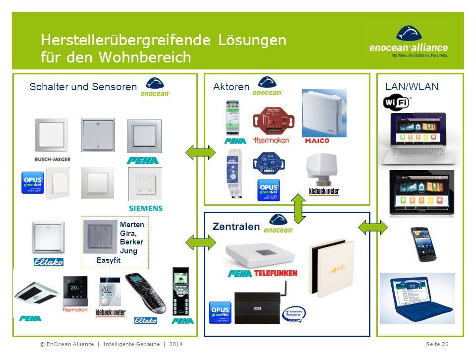 Herstellerübergreifende Lösungen für den Wohnbereich