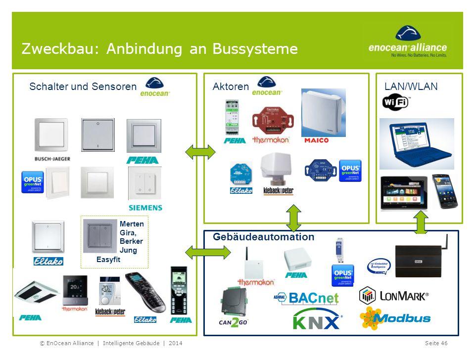 Zweckbau: Anbindung an Bussysteme