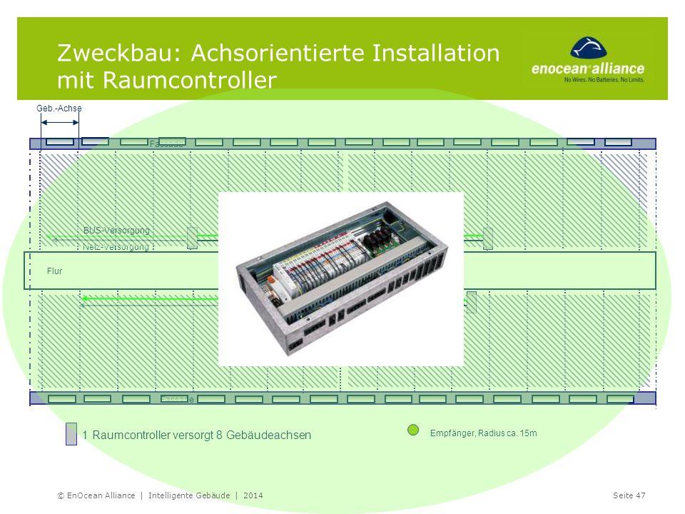 Zweckbau: Achsorientierte Installation mit Raumcontroller