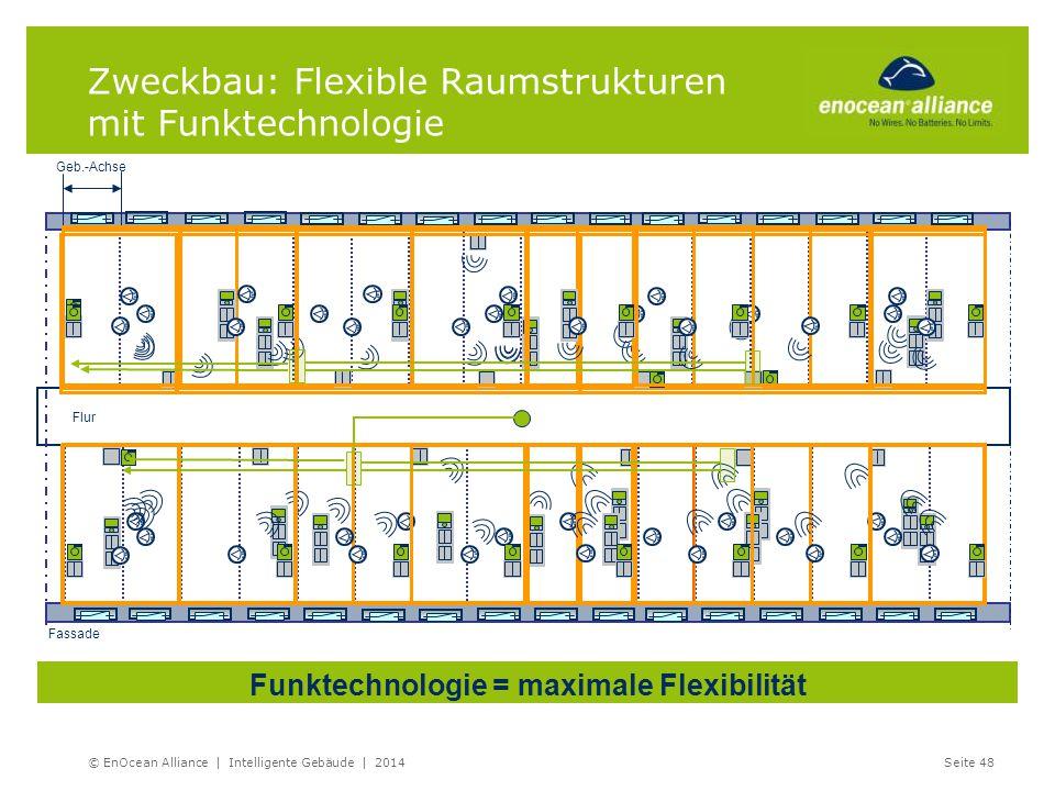 Zweckbau: Flexible Raumstrukturen mit Funktechnologie