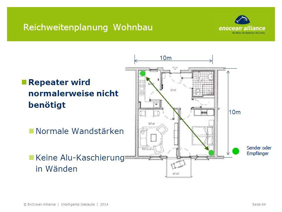 Reichweitenplanung Wohnbau