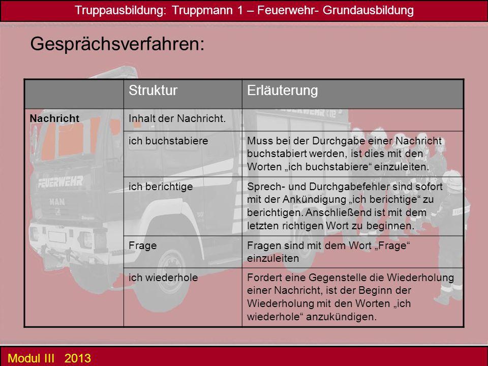 Gesprächsverfahren: Struktur Erläuterung Nachricht
