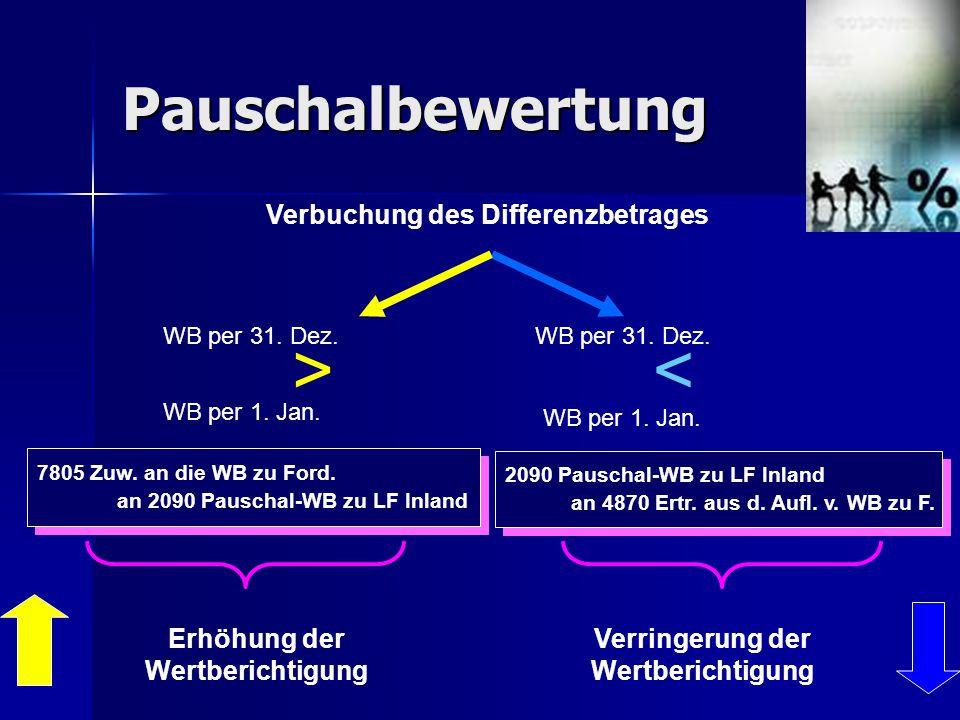 > < Pauschalbewertung Verbuchung des Differenzbetrages
