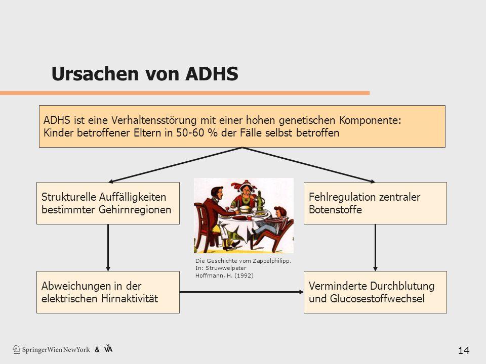 Ursachen von ADHS ADHS ist eine Verhaltensstörung mit einer hohen genetischen Komponente:
