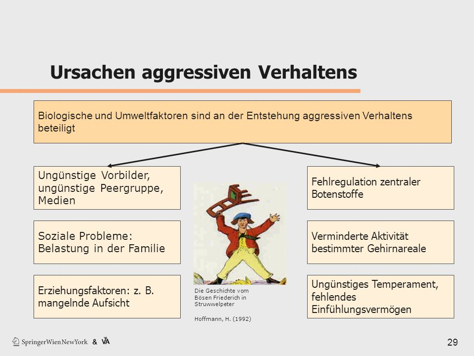 psychische Probleme - Stiftung Achtung! Kinderseele