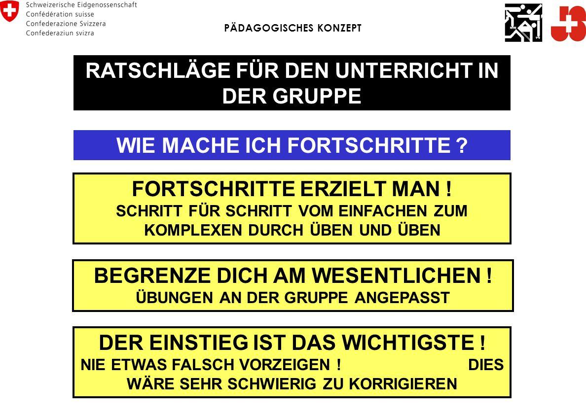 RATSCHLÄGE FÜR DEN UNTERRICHT IN DER GRUPPE