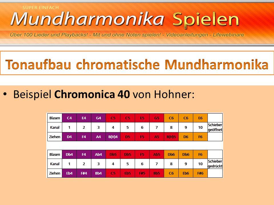 Tonaufbau chromatische Mundharmonika