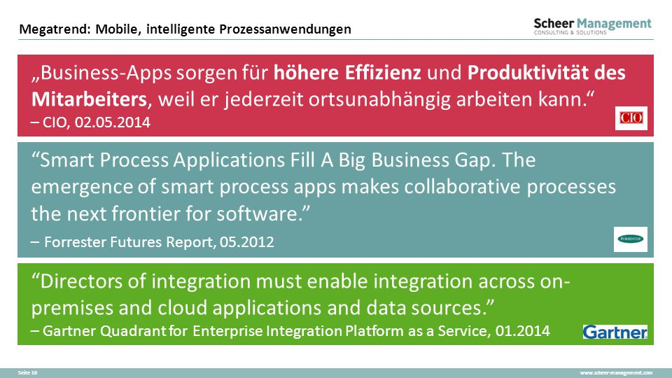 Megatrend: Mobile, intelligente Prozessanwendungen