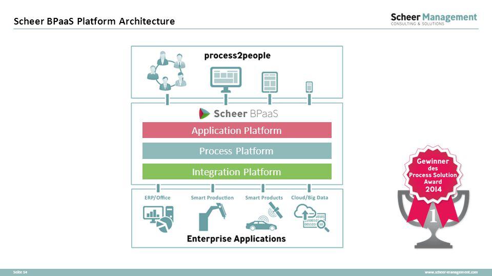 Scheer BPaaS Platform Architecture