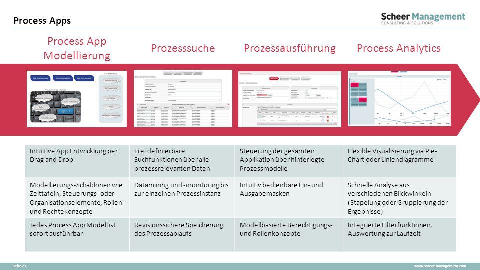 Process App Modellierung