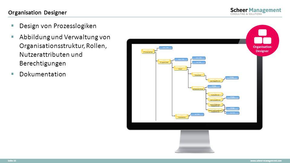 Organisation Designer