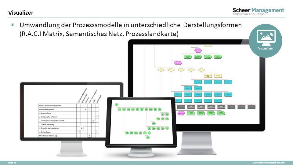 Visualizer Umwandlung der Prozesssmodelle in unterschiedliche Darstellungsformen (R.A.C.I Matrix, Semantisches Netz, Prozesslandkarte)