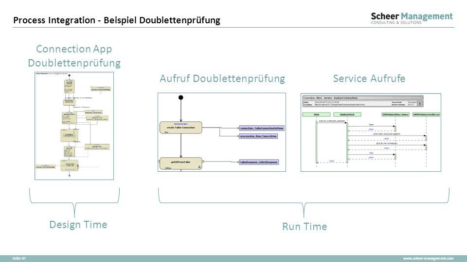 Process Integration - Beispiel Doublettenprüfung