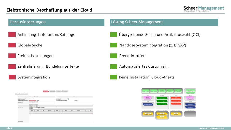 Elektronische Beschaffung aus der Cloud