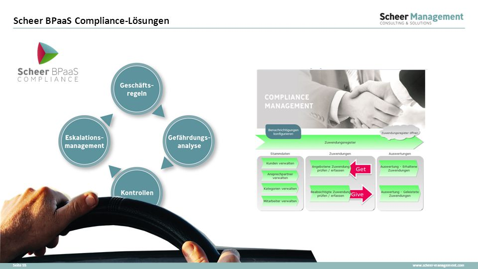 Scheer BPaaS Compliance-Lösungen