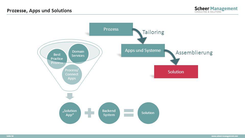 Prozesse, Apps und Solutions