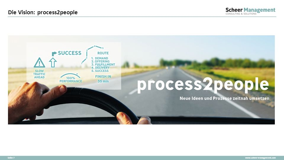 Die Vision: process2people