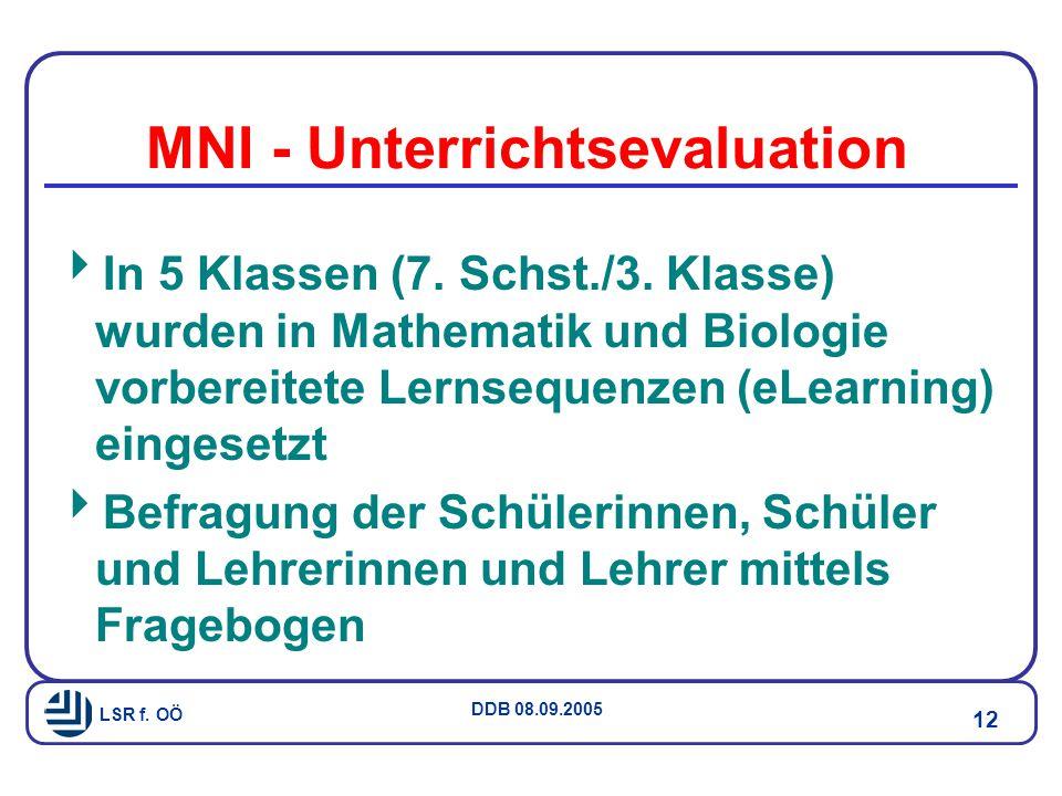 MNI - Unterrichtsevaluation