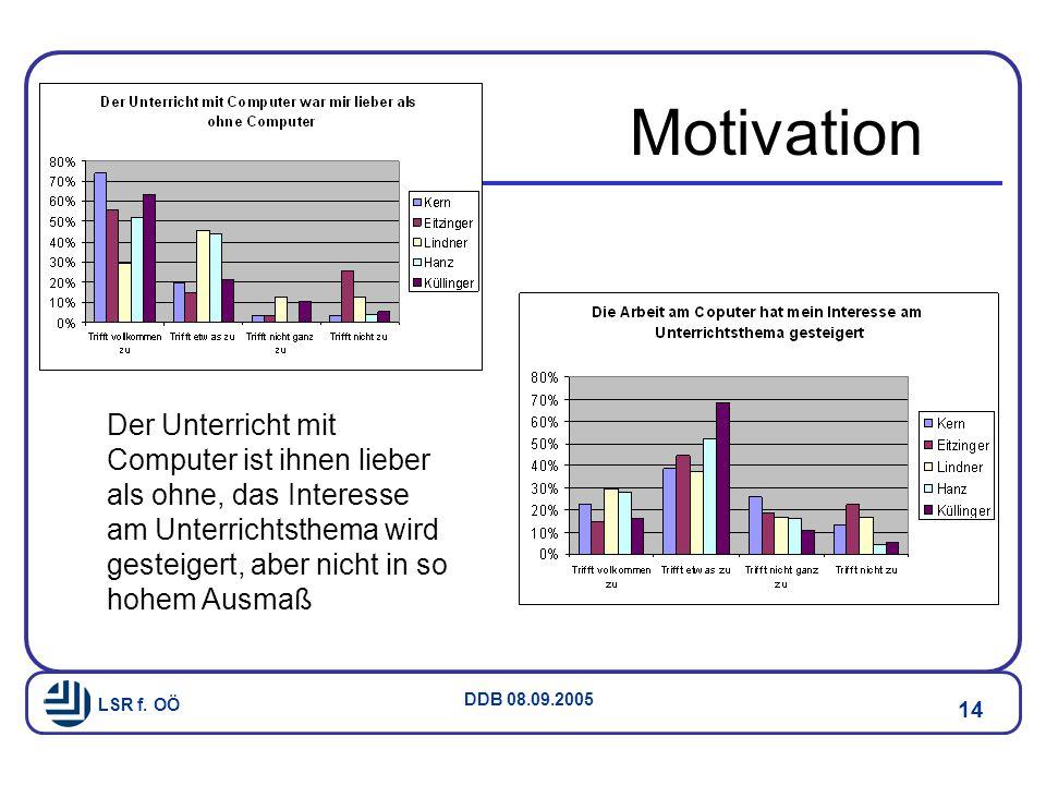 Motivation Der Unterricht mit Computer ist ihnen lieber als ohne, das Interesse am Unterrichtsthema wird gesteigert, aber nicht in so hohem Ausmaß.