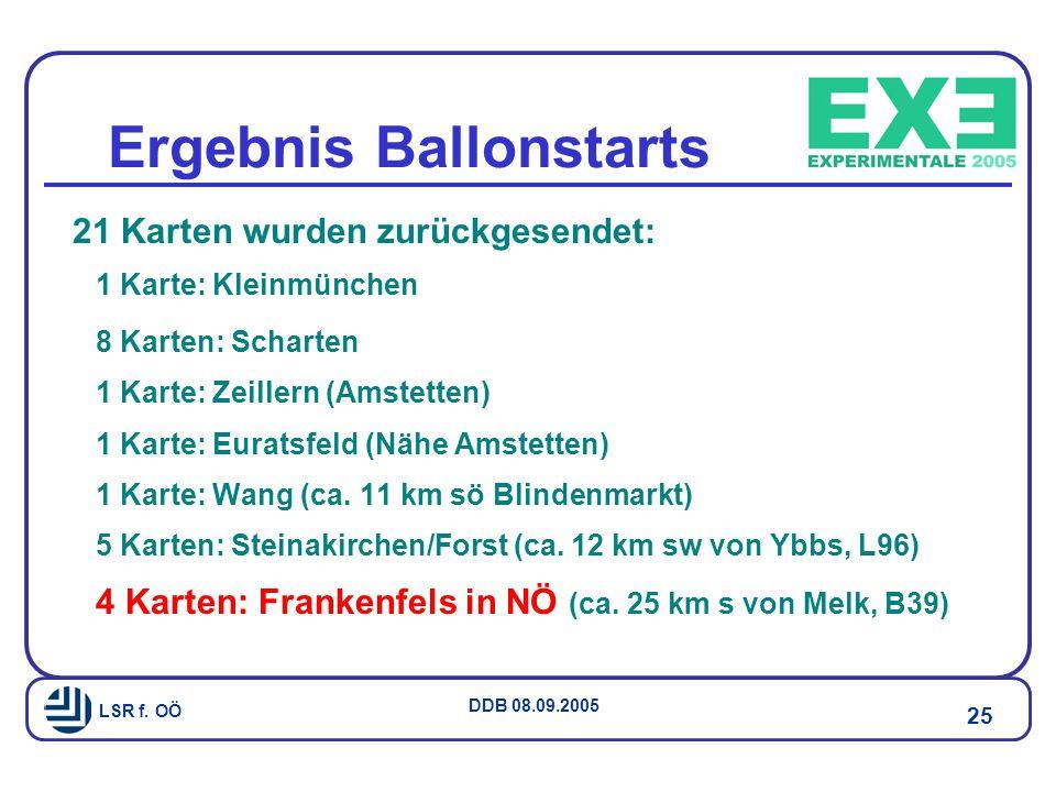 Ergebnis Ballonstarts