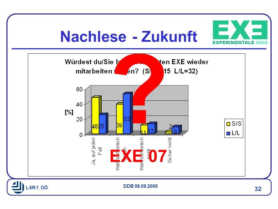 Nachlese - Zukunft EXE 07