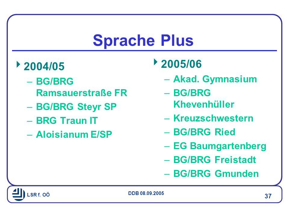 Sprache Plus 2005/06 2004/05 Akad. Gymnasium BG/BRG Ramsauerstraße FR