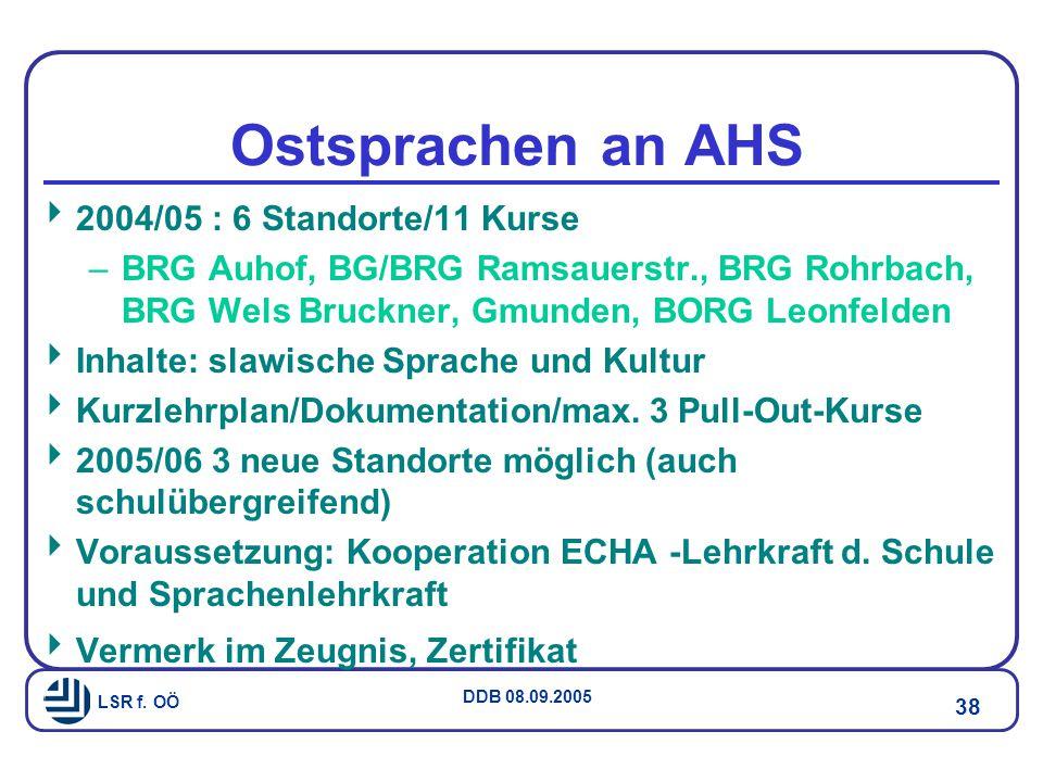 Ostsprachen an AHS 2004/05 : 6 Standorte/11 Kurse