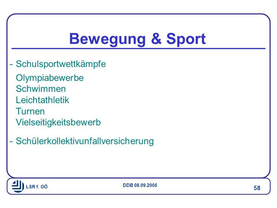 Bewegung & Sport Schulsportwettkämpfe Olympiabewerbe Schwimmen
