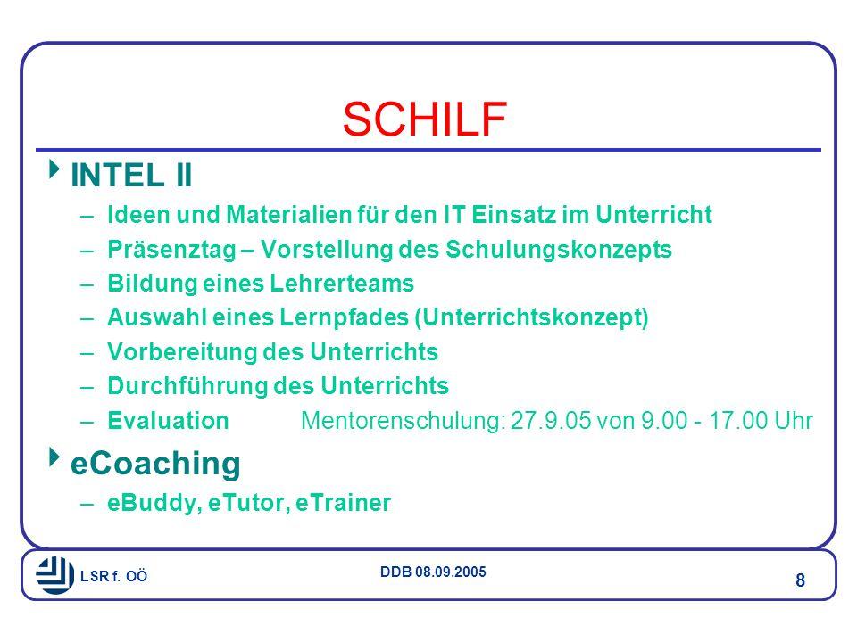 SCHILF INTEL II eCoaching