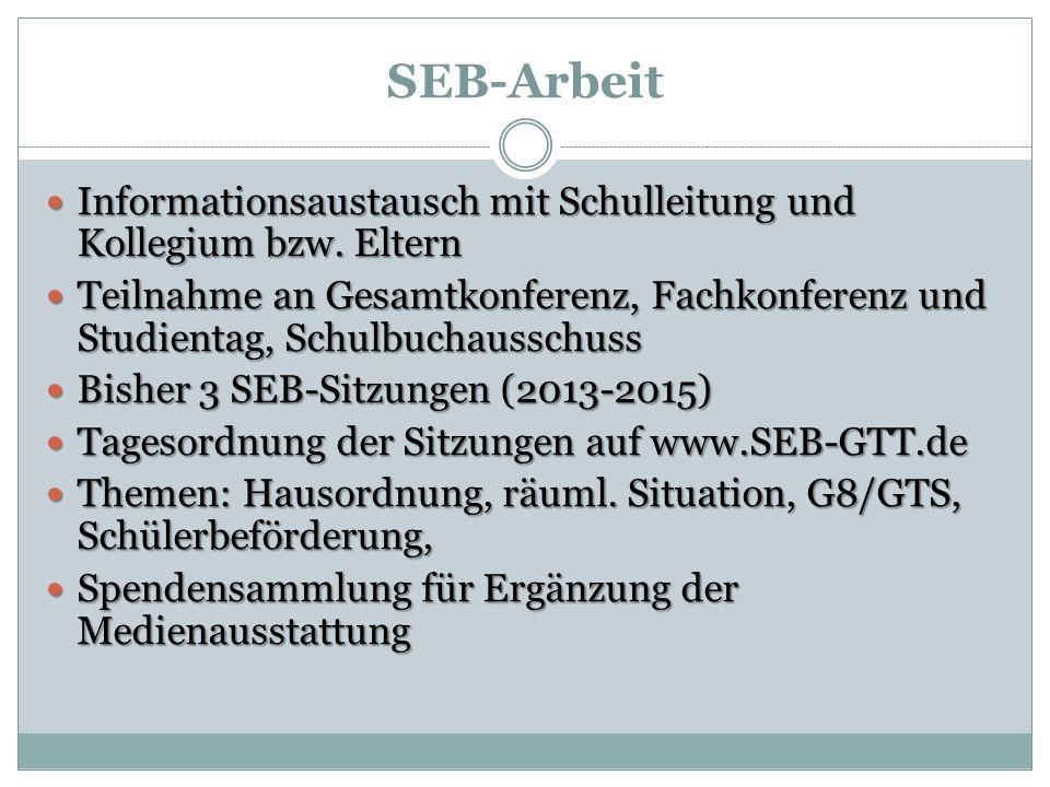 SEB-Arbeit Informationsaustausch mit Schulleitung und Kollegium bzw. Eltern.