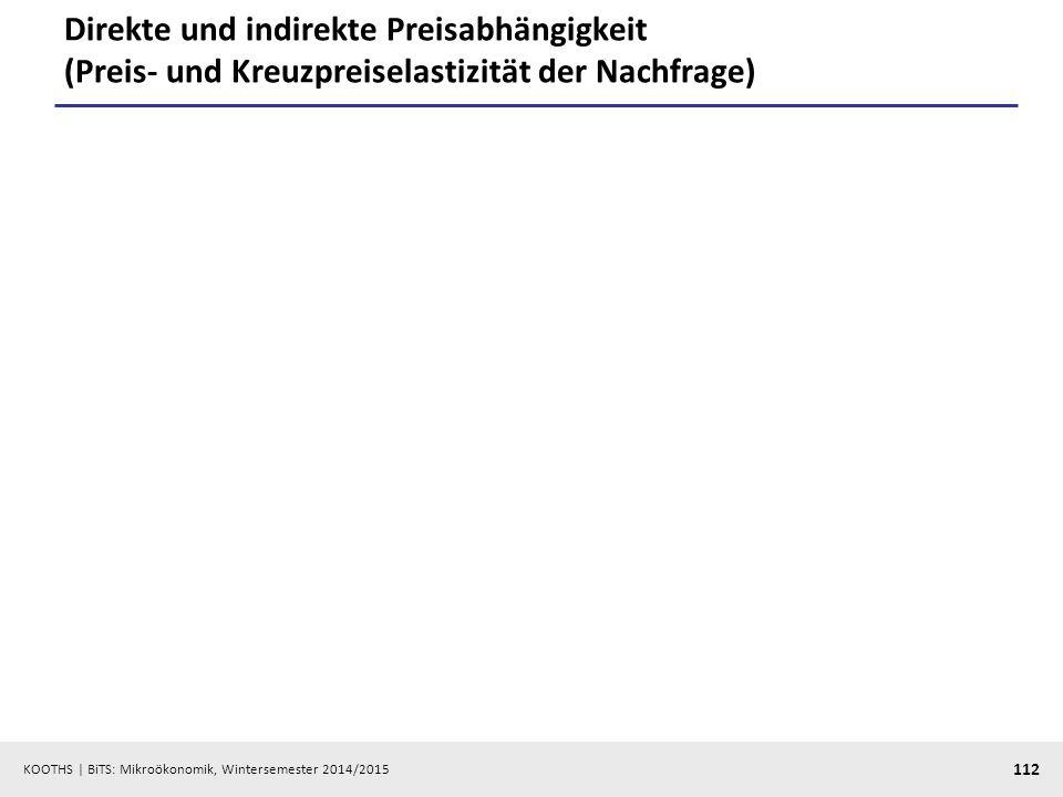 Direkte und indirekte Preisabhängigkeit (Preis- und Kreuzpreiselastizität der Nachfrage)