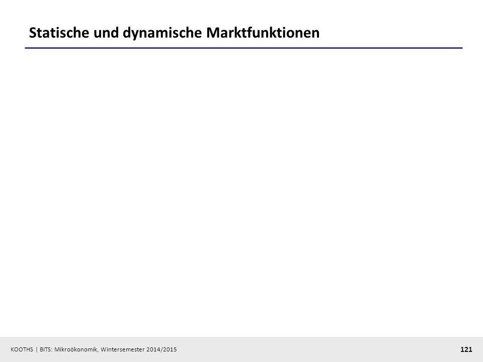 Statische und dynamische Marktfunktionen