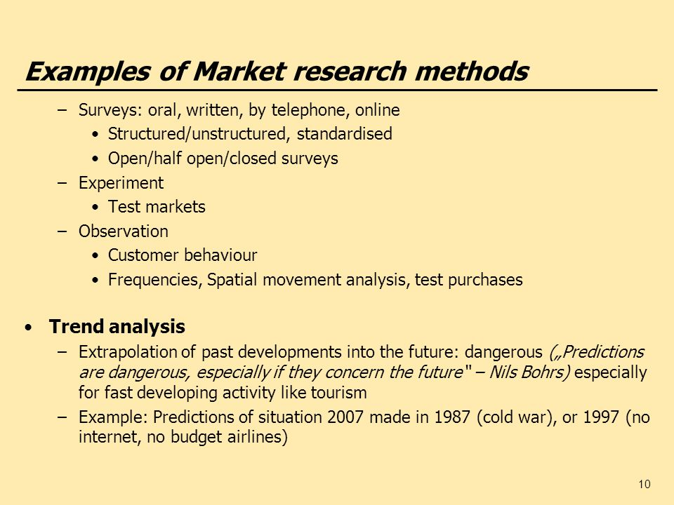 Examples of Market research methods