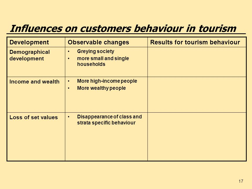 customers behaviour It is another point on your question: how 'bad customer behavior' can be managed  if bad customer behaviour drives away good customers then it makes business sense to lose such customers .