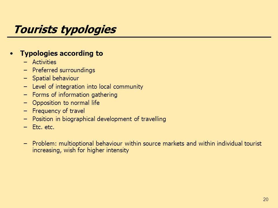 Tourists typologies Typologies according to Activities