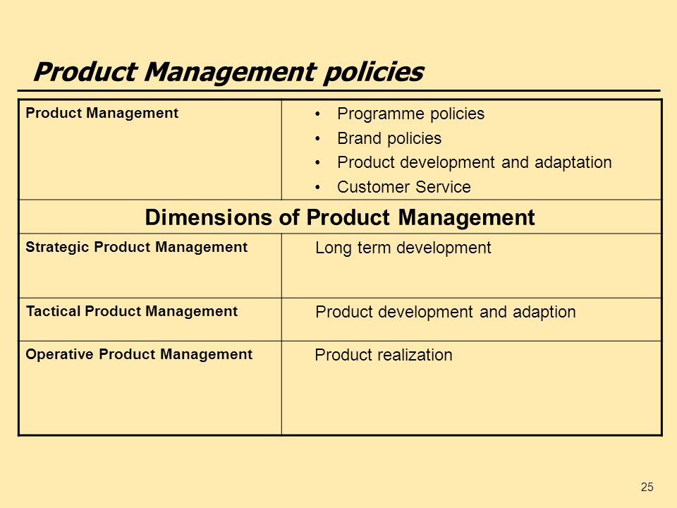 product policy and adaption in international Some of the important product communication strategies used in international marketing are as follows: a product can be marketed abroad only with the help of a.