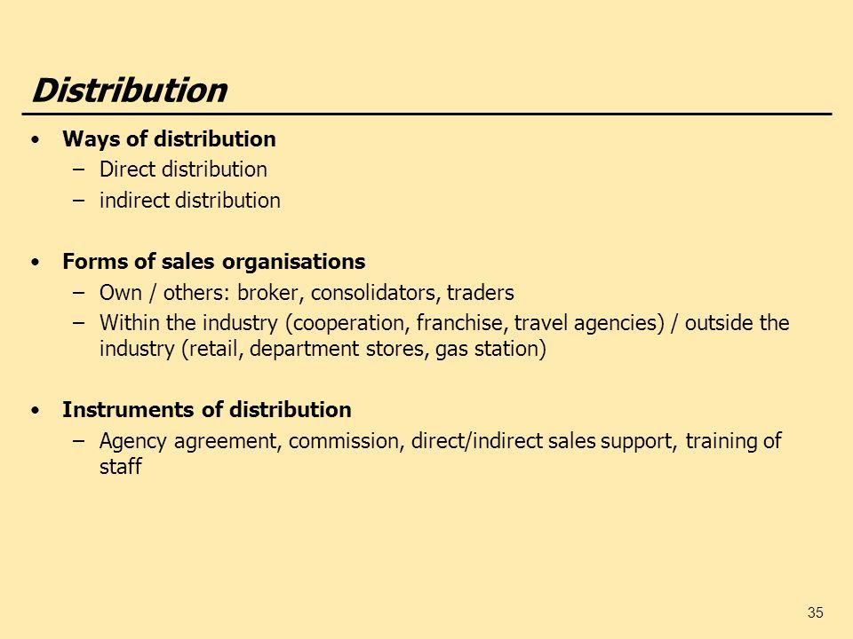 Distribution Ways of distribution Direct distribution