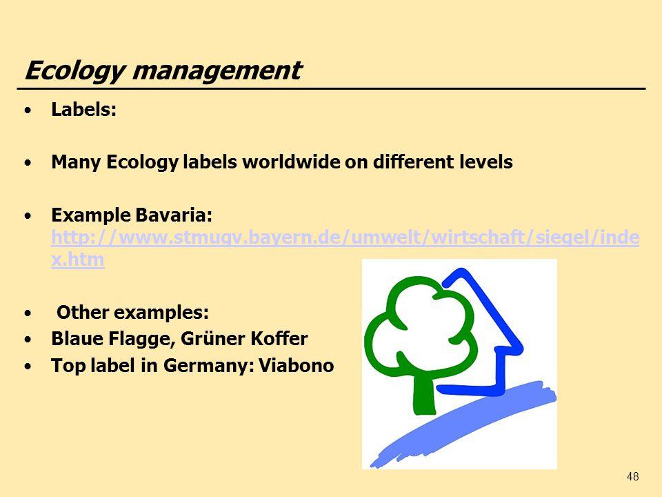 Ecology management Labels: