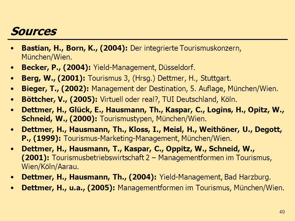 SourcesBastian, H., Born, K., (2004): Der integrierte Tourismuskonzern, München/Wien. Becker, P., (2004): Yield-Management, Düsseldorf.