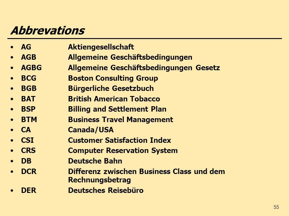Abbrevations AG Aktiengesellschaft AGB Allgemeine Geschäftsbedingungen