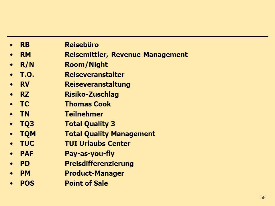 RB ReisebüroRM Reisemittler, Revenue Management. R/N Room/Night. T.O. Reiseveranstalter. RV Reiseveranstaltung.