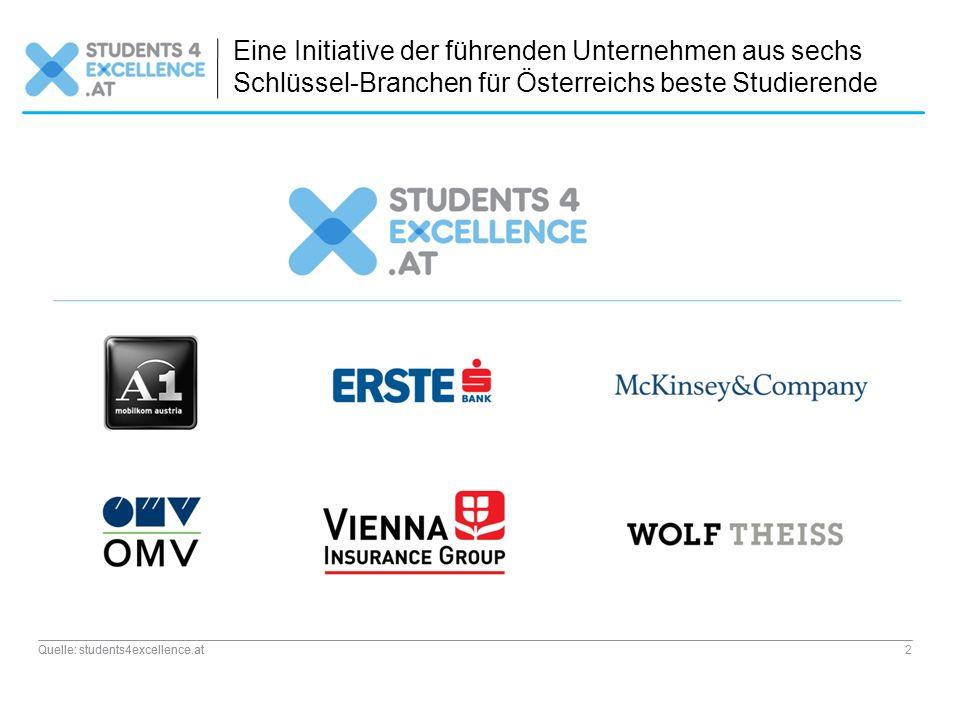 Eine Initiative der führenden Unternehmen aus sechs Schlüssel-Branchen für Österreichs beste Studierende
