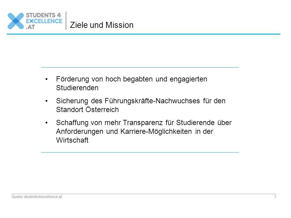 Ziele und Mission Förderung von hoch begabten und engagierten Studierenden. Sicherung des Führungskräfte-Nachwuchses für den Standort Österreich.