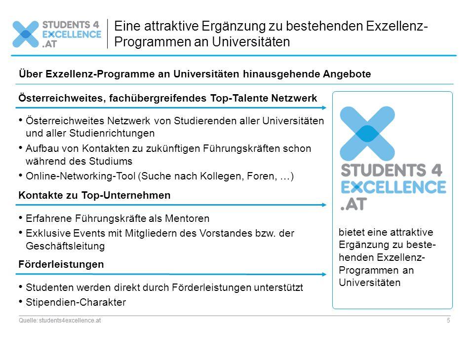 Eine attraktive Ergänzung zu bestehenden Exzellenz-Programmen an Universitäten