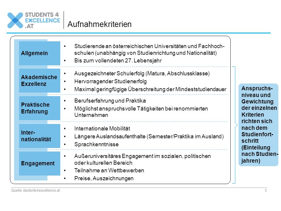 Aufnahmekriterien Allgemein. Studierende an österreichischen Universitäten und Fachhoch-schulen (unabhängig von Studienrichtung und Nationalität)