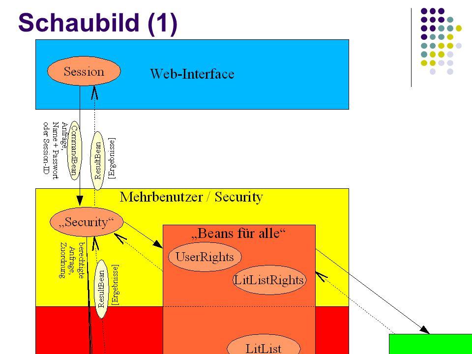Schaubild (1)