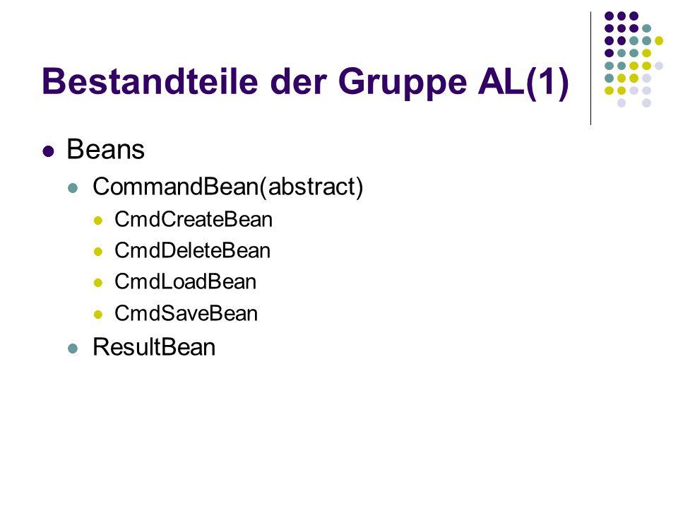 Bestandteile der Gruppe AL(1)